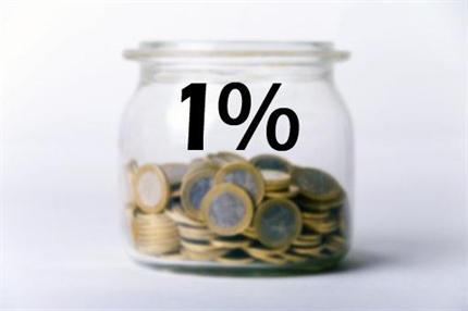 Támogassa adója 1% -ával alapítványainkat
